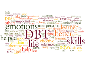 Dialetic Behavioral Therapy Group Denver